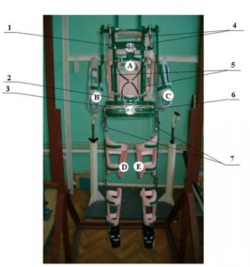 Реципрочната ортезна система 1