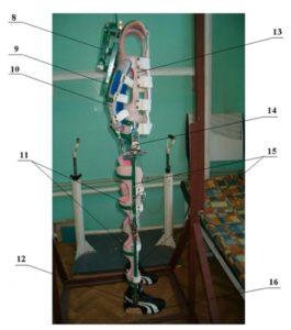 Реципрочната ортезна система 2